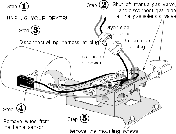 Removing the Clothes Dryer Burner Assembly