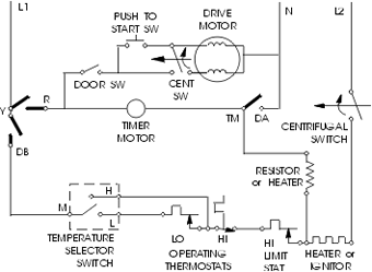 02 06 wiring diagram for amana dryer amana dryer no heat \u2022 free wiring frigidaire dryer door switch wiring diagram at crackthecode.co
