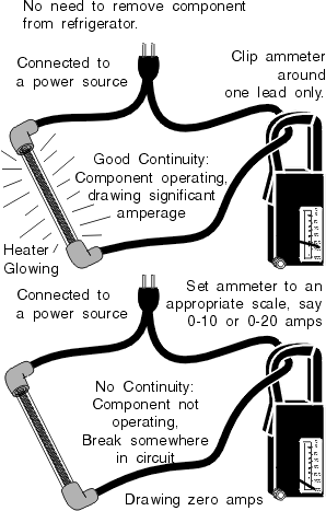 Using a Clip-On Ammeter on a Refrigerator