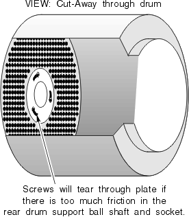 Centerplate on a Frigidaire Clothes Dryer
