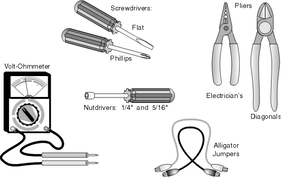 Oven Repair & Stove Repair Tools