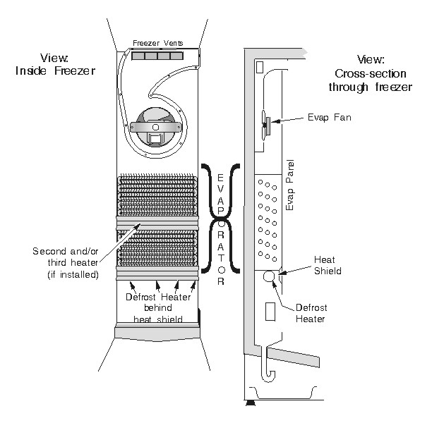 freezer door heater wiring diagram   34 wiring diagram