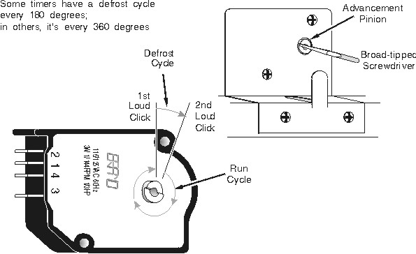 Advancing the Refrigerator Defrost Timer
