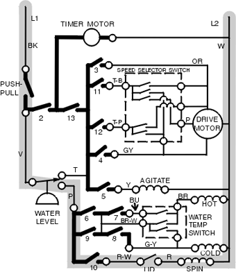 Washing Machine Motor Wiring Diagram On Single Timer Wiring Diagram