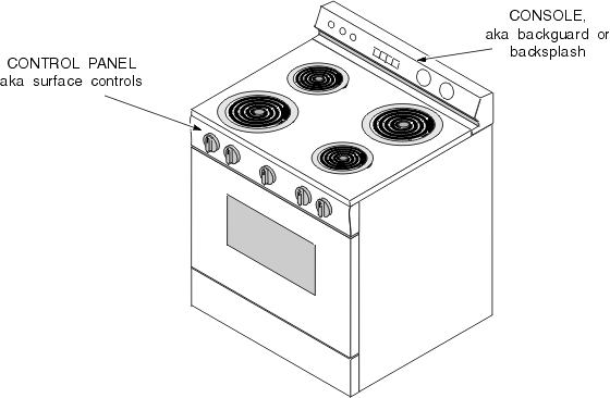 oven  stove  range and cooktop parts and controls