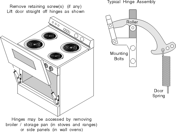 Oven Door Removal and Disassembly