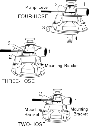 Washing Machine Pump Types