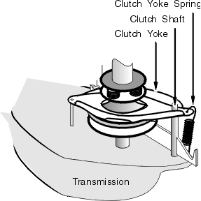 Clutch Yoke Spring on a washer
