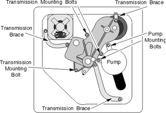 Washing MachineTransmission Braces and Pump Mounting Bolts