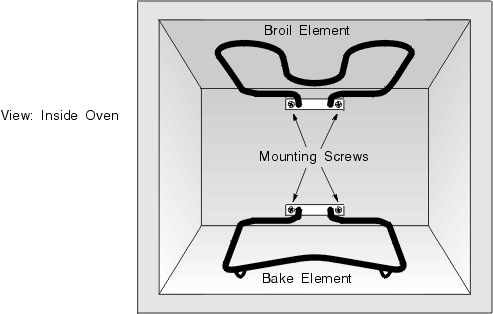 Electric Oven Repair Elements