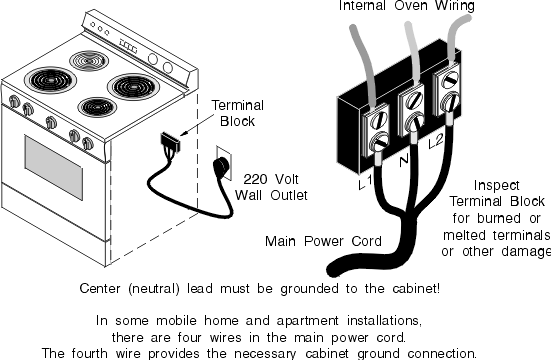 Electric stove oven repair manual chapter 4 main power terminal block asfbconference2016 Gallery