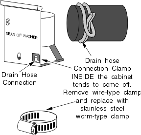 how often to replace washing machine hoses