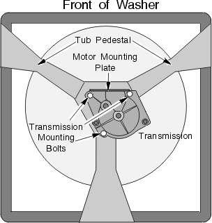 Transmission Mounting Bolts