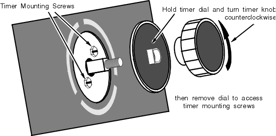 Timer Dial & Knob Removal