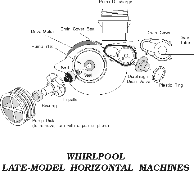 Dishwasher Repair 5 on general electric motor wiring diagram