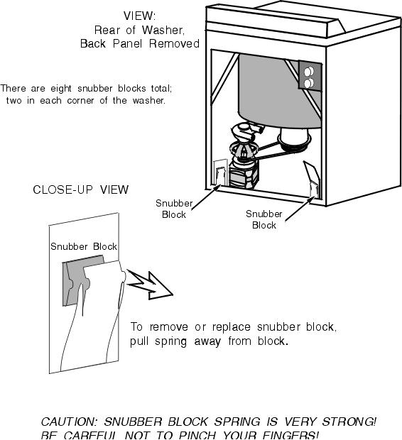 Clothes dryer electric diagram