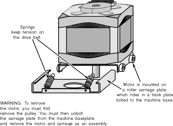 Maytag Newton Washing Machine Repair Manual on whirlpool dryer schematic wiring diagram, maytag wringer washer, maytag washer diagram washing machine, maytag dryer wiring diagram, maytag washer wiring diagram, maytag washing machine motor parts, maytag washing machine schematic diagram,