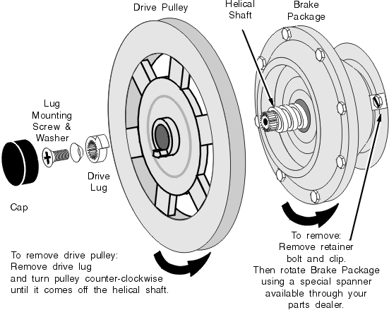 Brake Package Removal for a washing machine