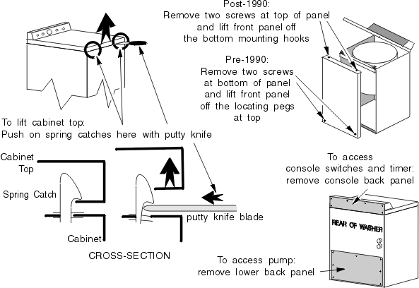 Maytag Herrin Washing Machine Repair Manual