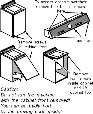 Opening the Cabinet and Console