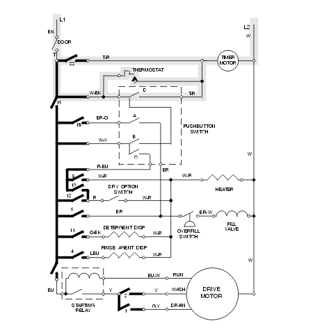dishwasher electrical problems chapter 6 dishwasher repair manual rh appliancerepair net wiring diagram for dishwasher and disposal wiring diagram for ge dishwasher