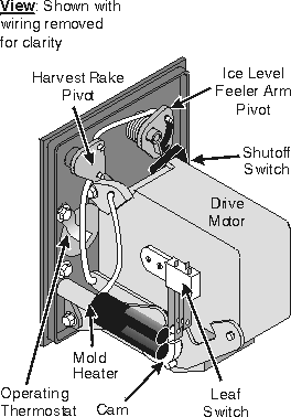 Inside the Refrigerator Icemaker Head