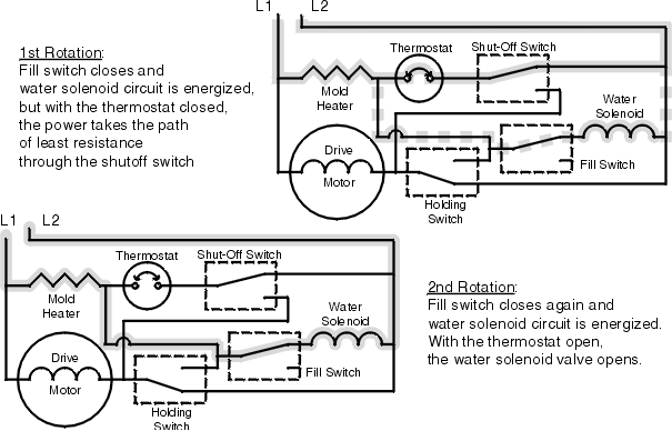 Refrigerator Operating Circuits