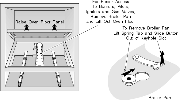 Broiler Pan and Oven Floor Access and Removal