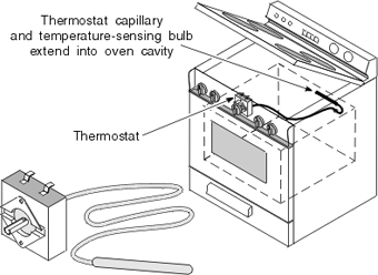 Typical Oven Thermostat