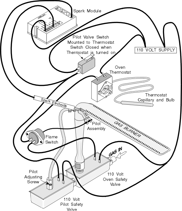 Gas Stove Wiring Diagram - Wiring Diagram K8 on