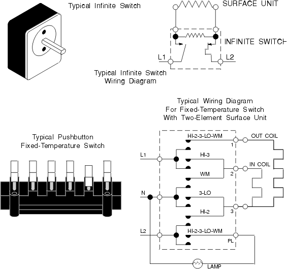 Electric Oven Wiring Diagram from www.appliancerepair.net