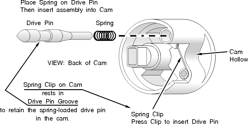 Pin Install in Drive Cam