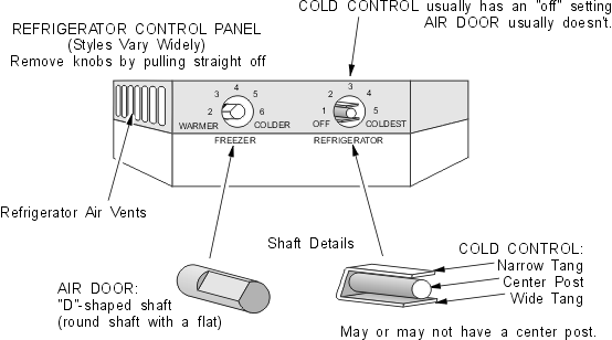 Cold-Control-and-Air-Door