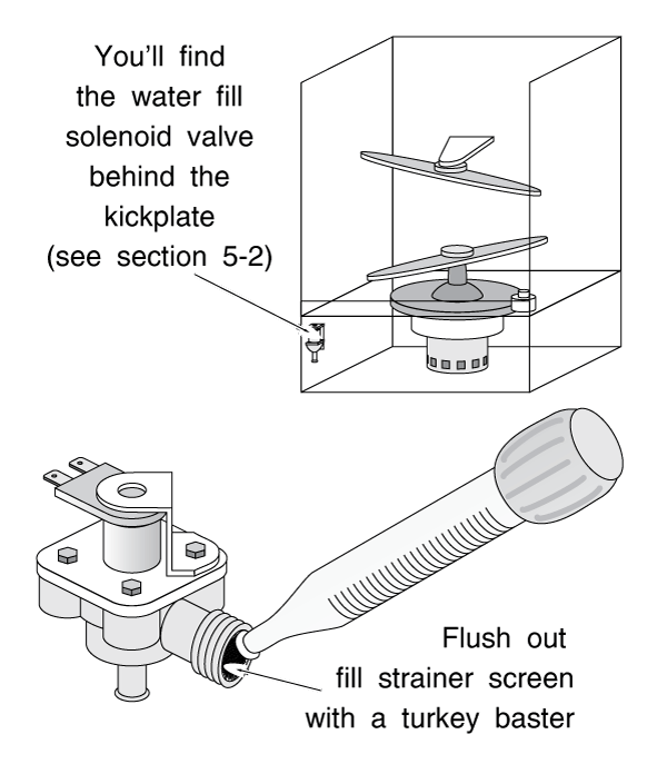 how to clean strainer on bosch dishwasher