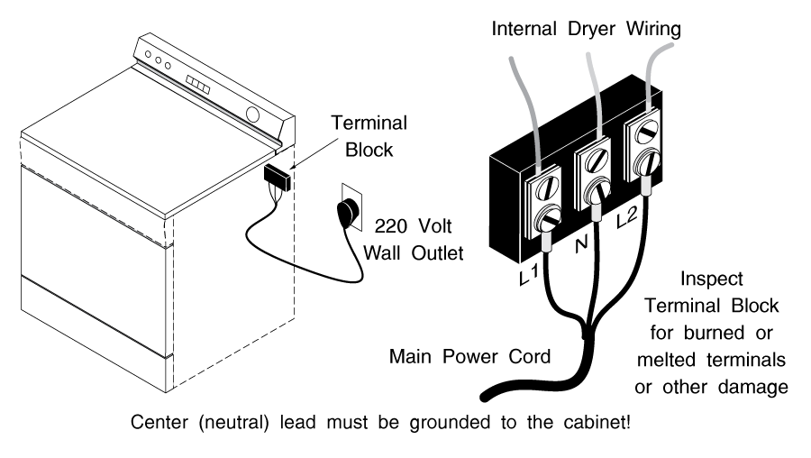 dryer terminal block wiring diagram