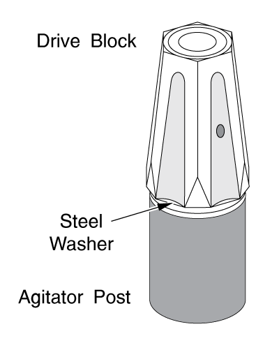 Drive Block (Long Shaft Washing Machines)