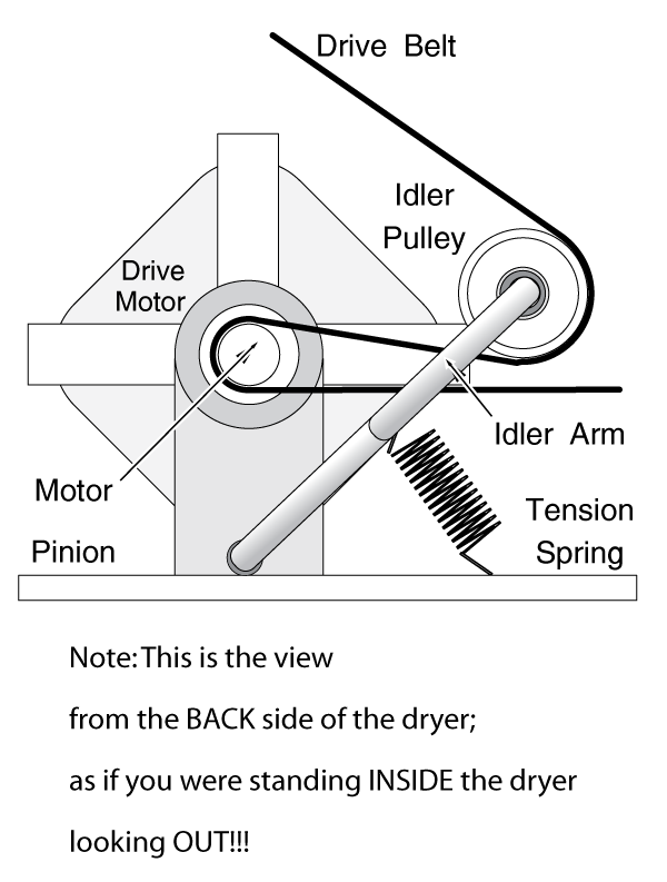 Clothes Dryer Belt Tensioner