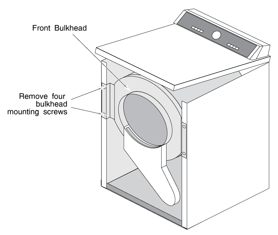 Front Bulkhead On An Amana / Speed Queen Clothes Dryer