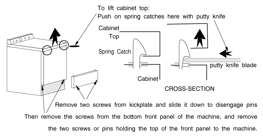 Opening The Frigidaire Clothes Dryer Cabinet