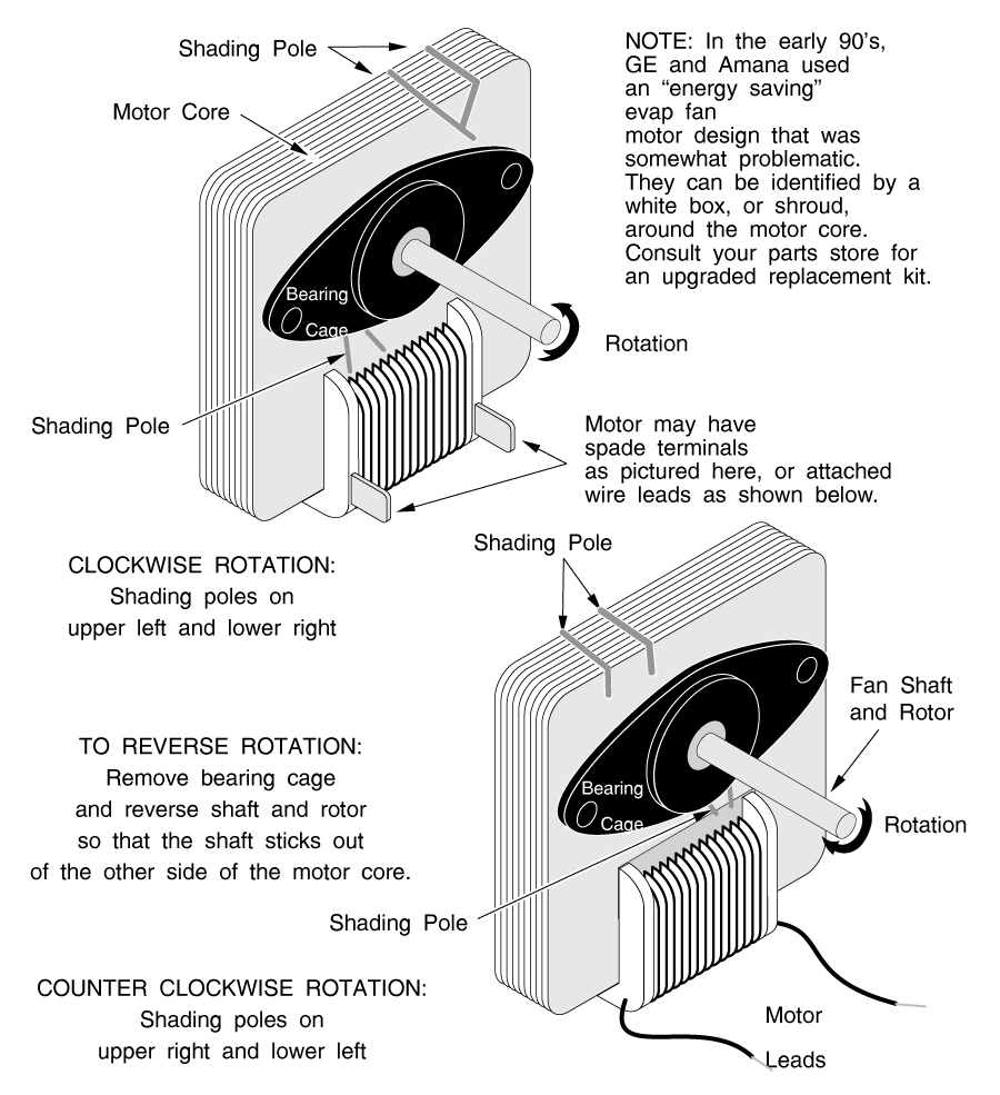 Refrigerator Compressor Is Running And Not Cooling Or Cold Ge Defrost Timer Wiring Diagram Evaporator Fan Motor