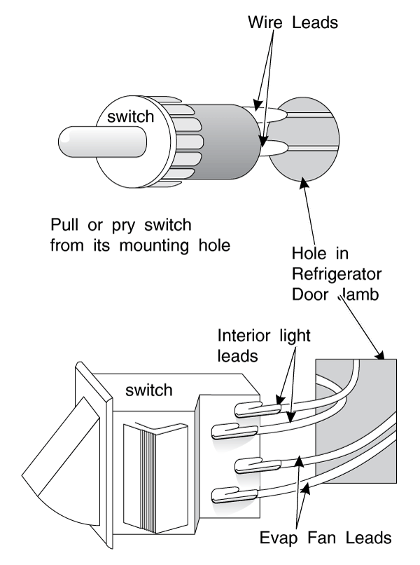 Typical Refrigerator Fan And Light Door Switches