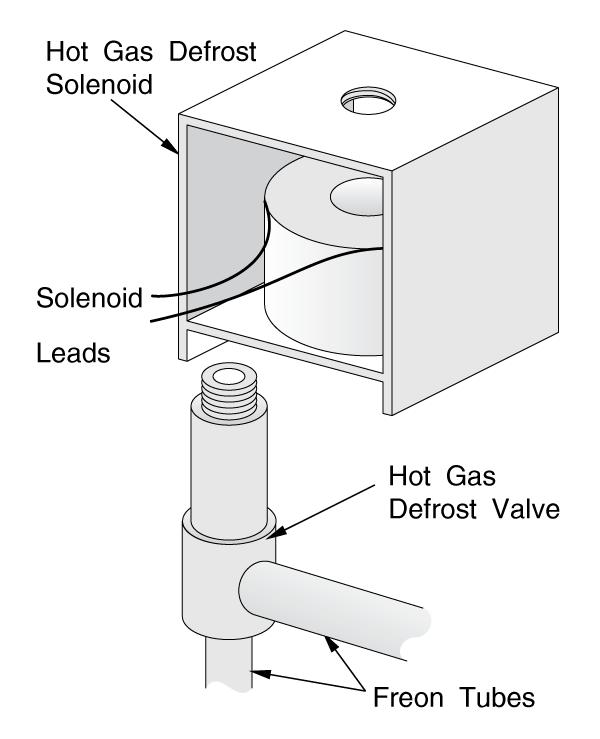 Refrigerator Hot Gas Defrost Solenoid Valve
