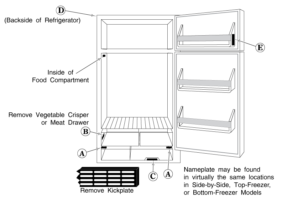 Refrigerator Diagnosis And Repair Basics