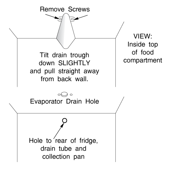 Removable Refrigerator Defrost Drain Trough