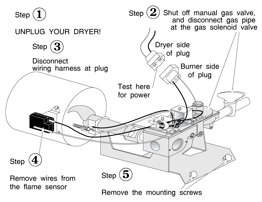 speed queen dryer troubleshooting repairs  manual