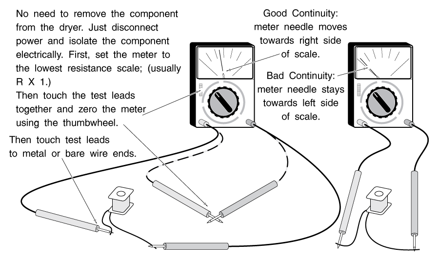 Testing Continuity On A Clothes Dryer