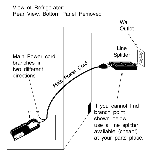 Testing Amps In The Main Power Line Of A Refrigerator