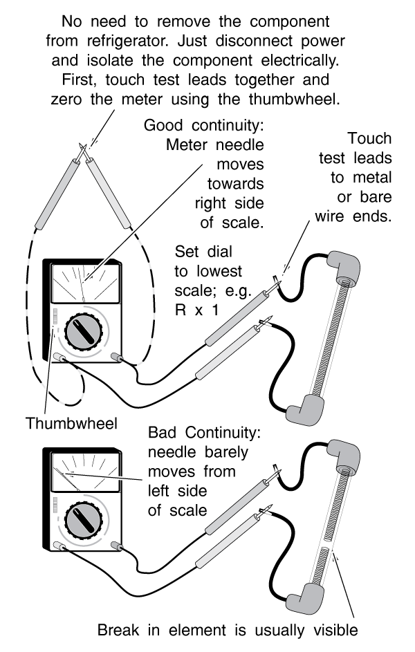 Testing For Continuity On A Refrigerator