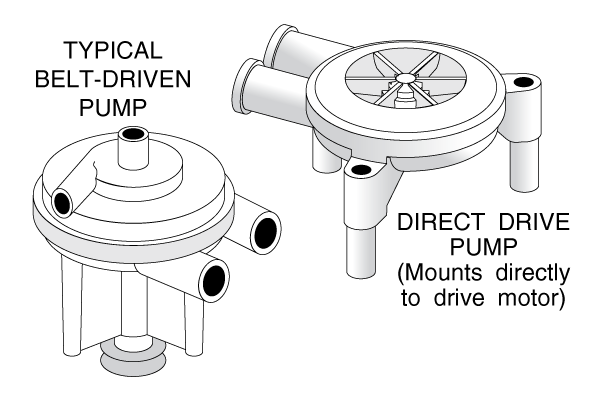 Washing Machine Pumps