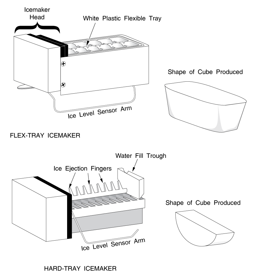 Refrigerator Compressor Is Running And Not Cooling Or Cold Parts Diagram On Whirlpool Kenmore Icemaker Identification